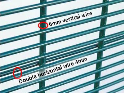 A part image of green 358 double wire fence with 4 mm horizontal wires doubled at a distance and 6 mm vertical wires.